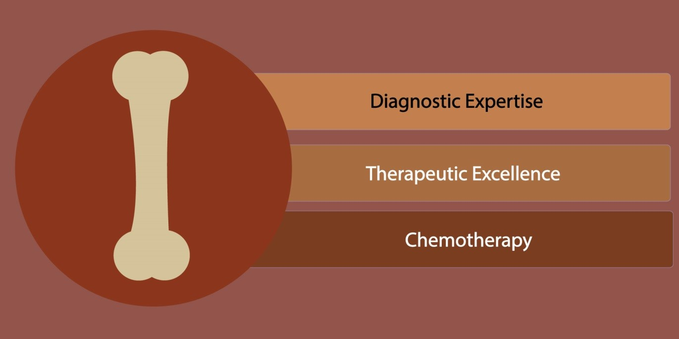 Our Total Sarcoma Care Approach